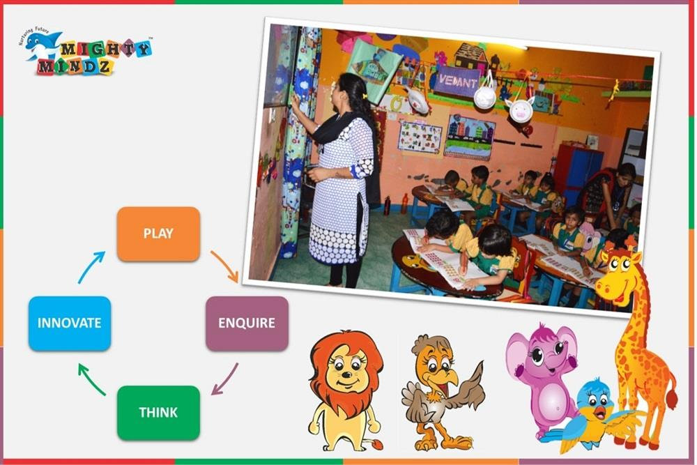 Our Teaching Methodology